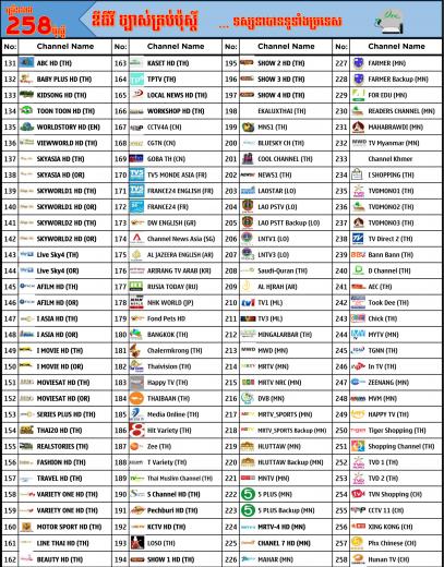 Channel list TC8 01-11-2019 b